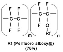 pfa-chemical-formula